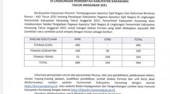 BKPSDM Karawang Harap Pelamar CPNS-PPPK Tidak Tunggu Batas Akhir Pendaftaran