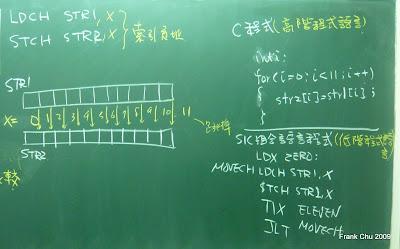 圖1-4說明:索引定址及高階/低階程式寫法比較