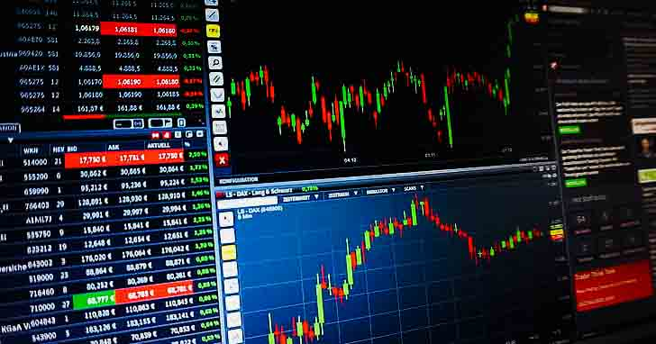 Stock market during Corona pendemic
