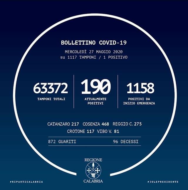 BOLLETTINO #REGIONECALABRIA