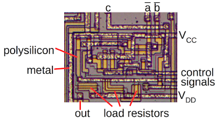 Die photo of the 8008 processor, zoomed in on the circuit for one bit of the ALU.