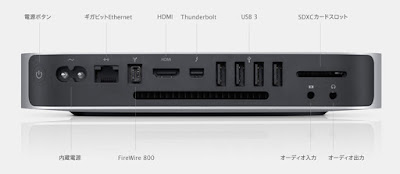 Mac mini(Late-2012):リアパネル
