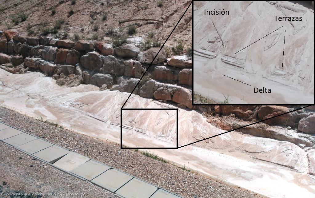 [Estratigraf%C3%ADa+a+escala+2+comentado%5B10%5D]