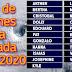 Conozca la lista oficial de los nombres para la temporada de huracanes 2020.