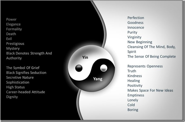 Ying Yang Theory Ying Yang Meaning Life Is Awesome Learn To Live