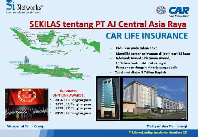 Profile Perusahaan PT AJ Central Asia Raya
