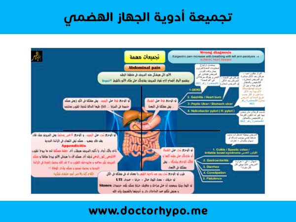 أدوية الجهاز الهضمي pdf