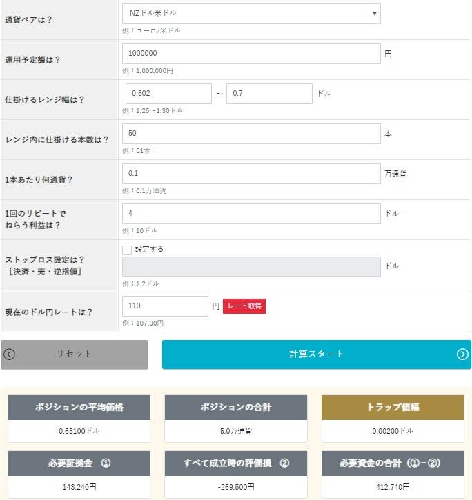 CAD/JPYのココの買いトラリピ運用試算表、運用試算表版