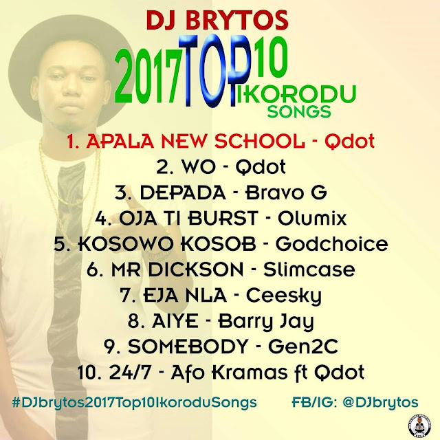 Check Out 2017 Top10 Best Songs In Ikorodu