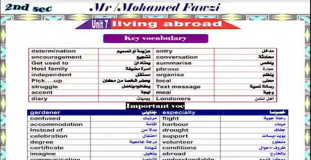 مراجعة نهائية للغة الانجليزية للصف الثانى الثانوى ترم ثانى لمستر محمد فوزى