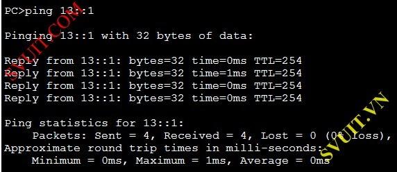 cau hinh IPv6 tren Router Cisco(7)
