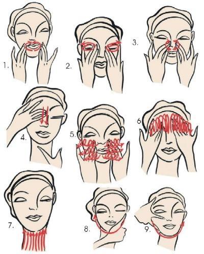 10 Tips Penjagaan Wajah Dengan Betul