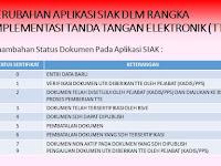 Arti Cert Status di Table BSRE 2020