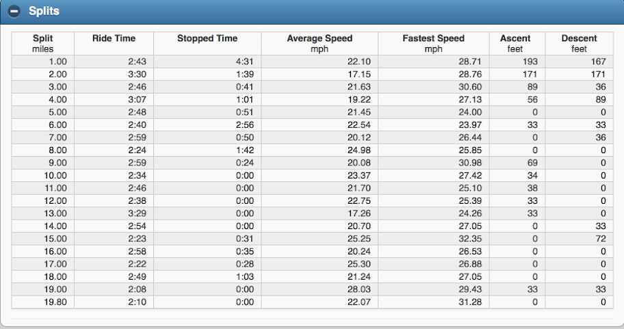 dash%2520mile%2520by%2520mile%2520splits.png