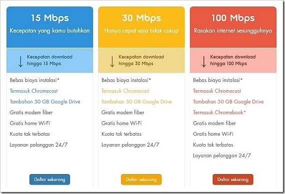 Paket Internet Unlimited Indosat - GIG