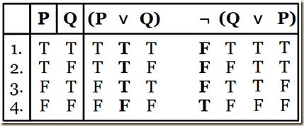 Agler 3.4.2  inconsistency a
