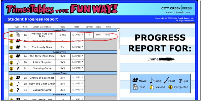 times alive pretest progress report