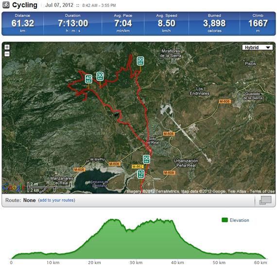 Ruta en bici por la Hoya de San Blas, julio 2012 - pincha en el mapa para verlo en RunKeeper