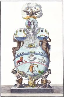 Globe Of The Philosophers Stone Engraving Based On Libavius, Emblems Related To Alchemy