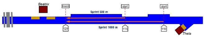 Sprint Baan