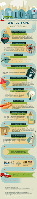 Infographix - World_Expo_inventions_infographic.png