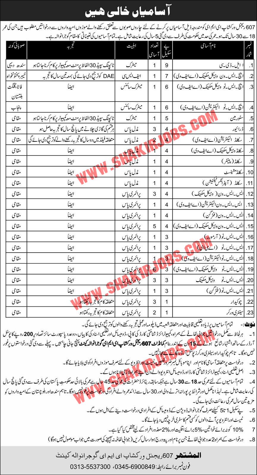 Jobs in Pak Army Civilian Jobs September 2020