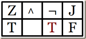 Agler.3.1.truth table values 1c