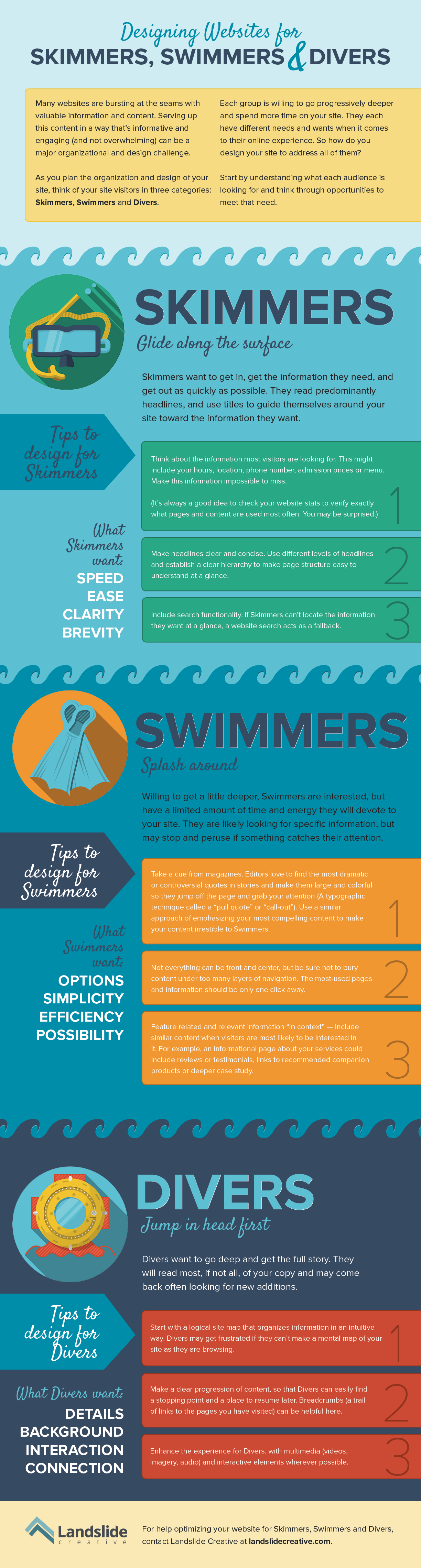 Skimmers, swimmers y divers