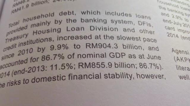 Hutang Negara Hampiri RM 1 Trillion