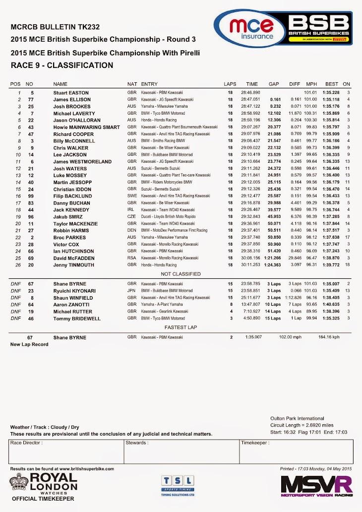 bsb-2015-oulton-park-race2.jpg