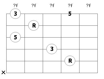 chord3-C△11.png