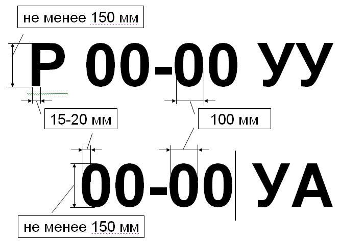 стандартные размеры номера на лодку