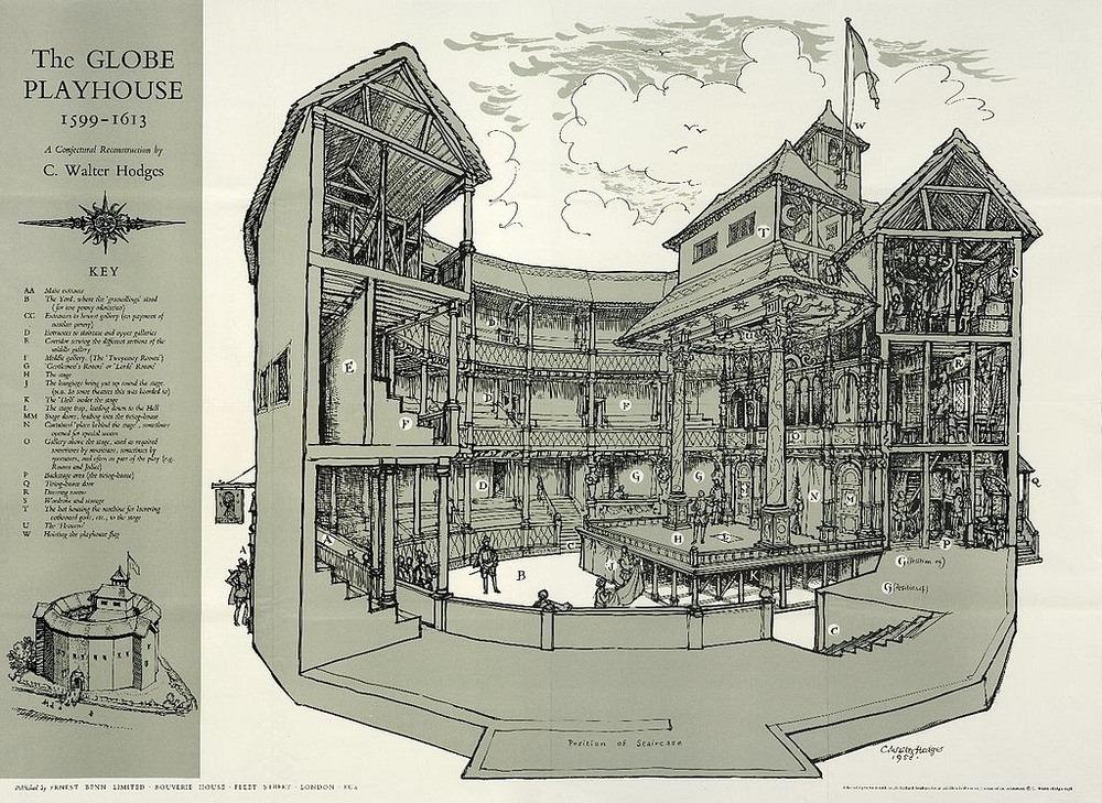 globe-theater-1