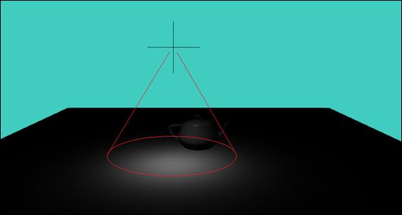 luz de foco opengl