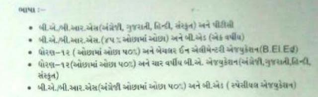 Language(Bhasha) Subject ma Vikalp Leva mate Na Subjects ni Yaadi.