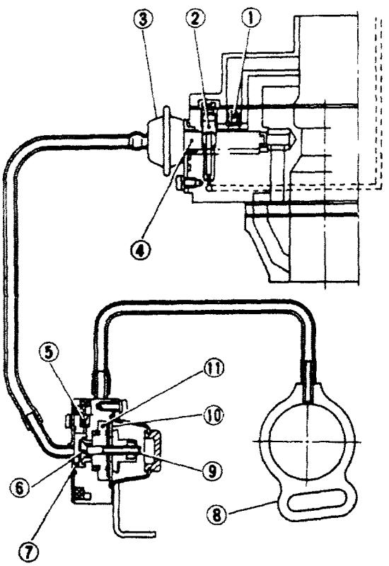Схема системы регулировки топливной смеси при снижении частоты вращения коленчатого вала
