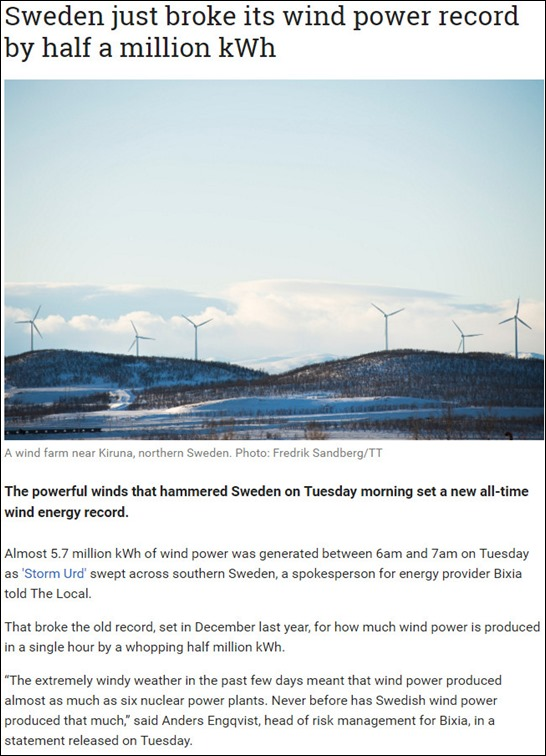 sweden windpower