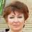 Нина Мари Сандлер's profile photo