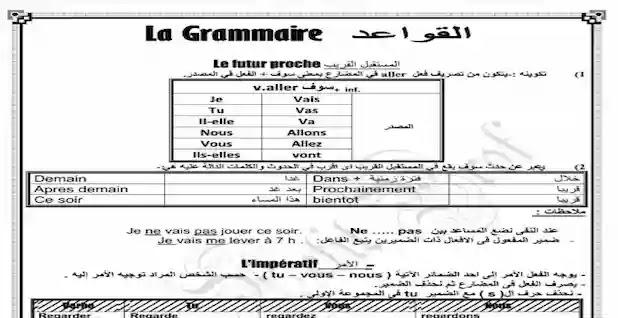 مراجعة اللغة الفرنسية للصف الثانى الثانوى الترم الأول نظام جديد