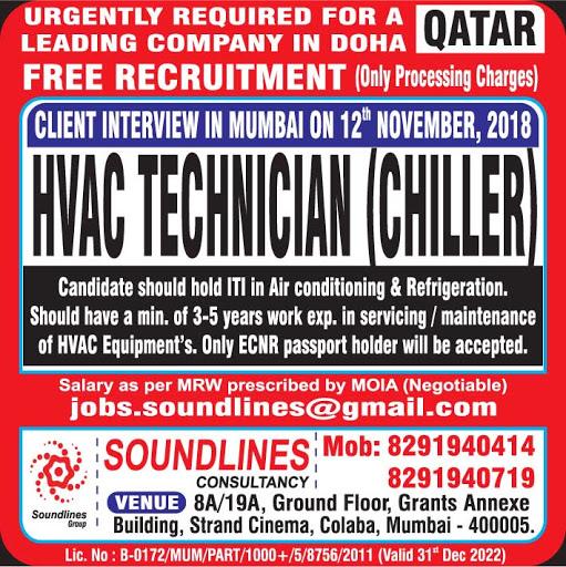 ABROAD JOB INTERVIEW IN MUMBAI