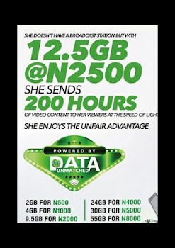 Glo Introduces 180GB for N20,000 Data Plan for Heavy Internet Users