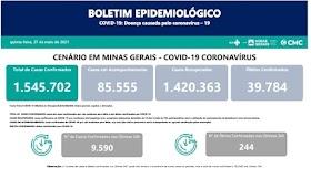 Minas Gerais; Informe Epidemiológico Coronavírus 27/5/2021
