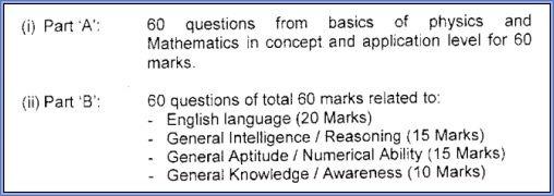 aai-junior-executive-atc-exam-pattern