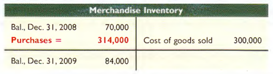 persediaan - pembelian - beban pokok penjualan