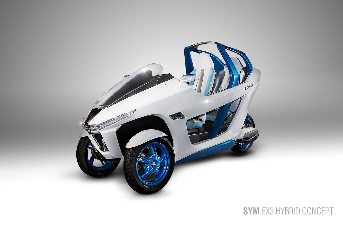SanYang Motor / SYM