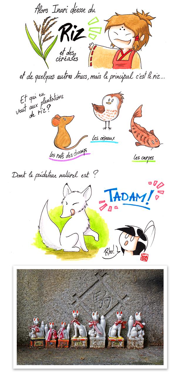 Image Inari et explication de pourquoi le renard est l'animal du kami