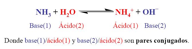 par ácido base conjugado