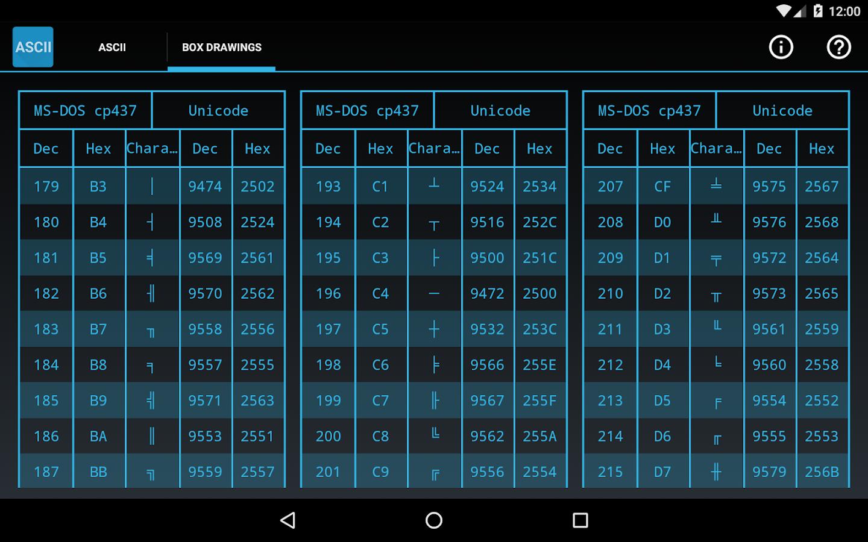 Ascii table android apps on google play ascii table screenshot biocorpaavc Choice Image