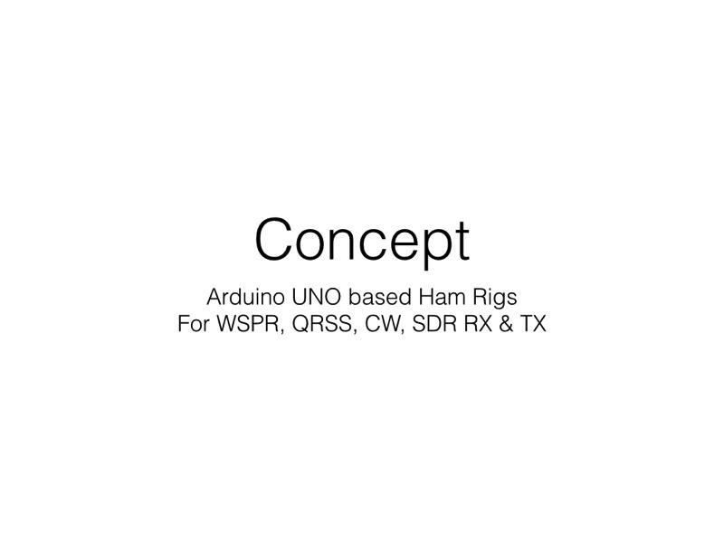 Concept S0 Intro 001