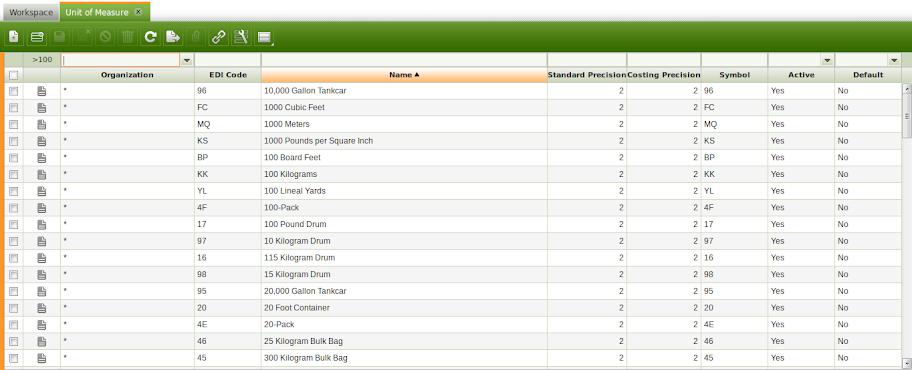 gambar daftar satuan yang otomatis ada karena openbravo configuration data | wirabumisoftware.com